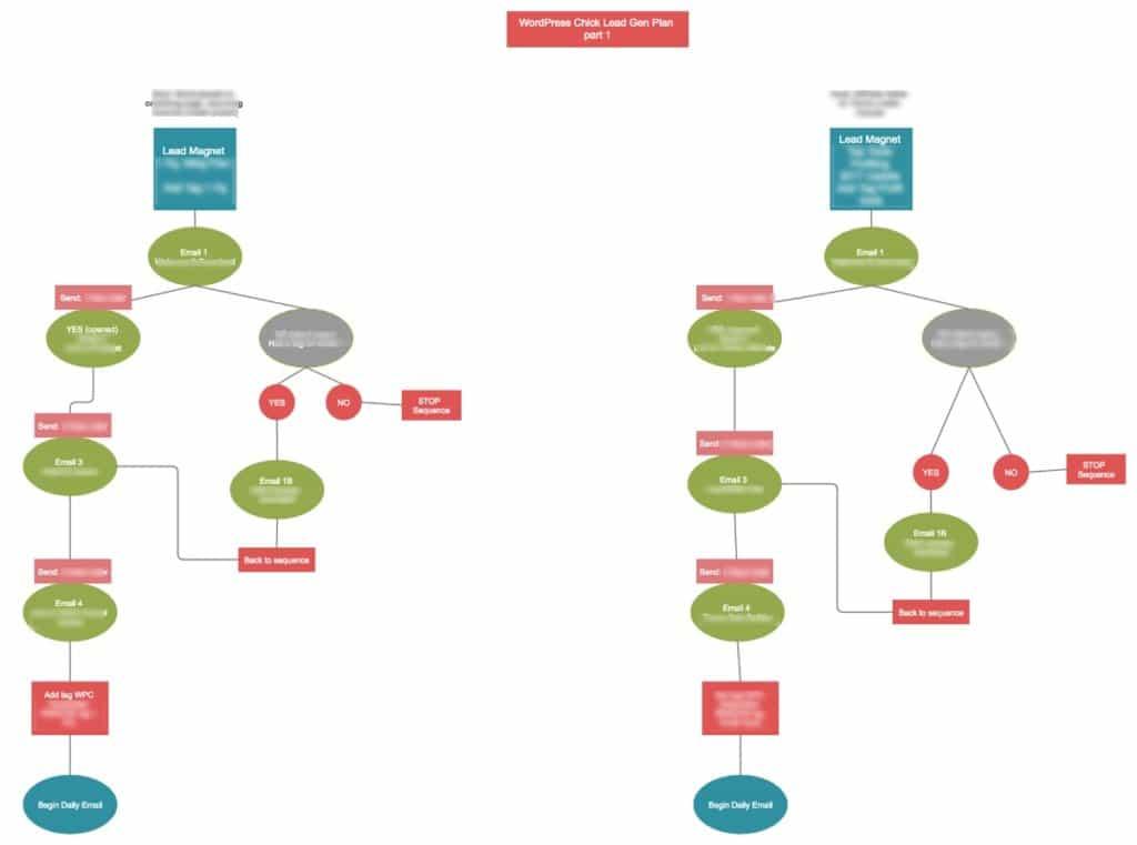 Lead gen map