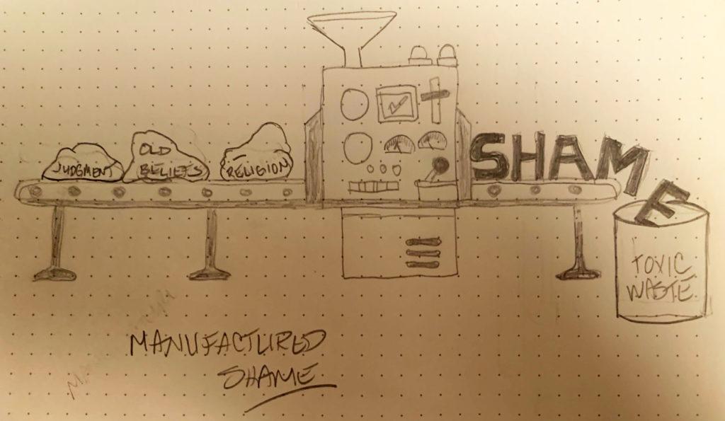 manufactured-shame